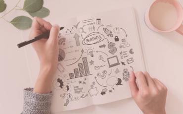 Waarom Content Marketing populair